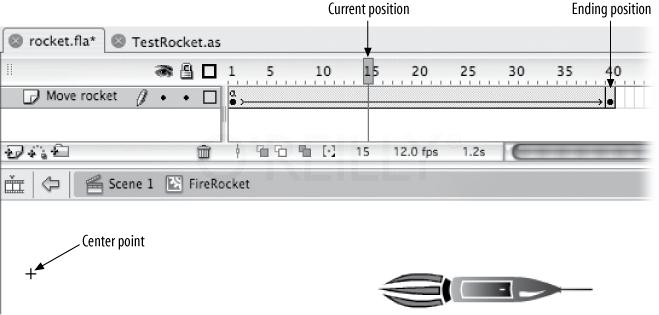Rocket in motion tween