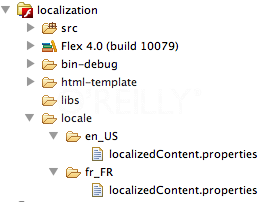Directory structure for localization properties files