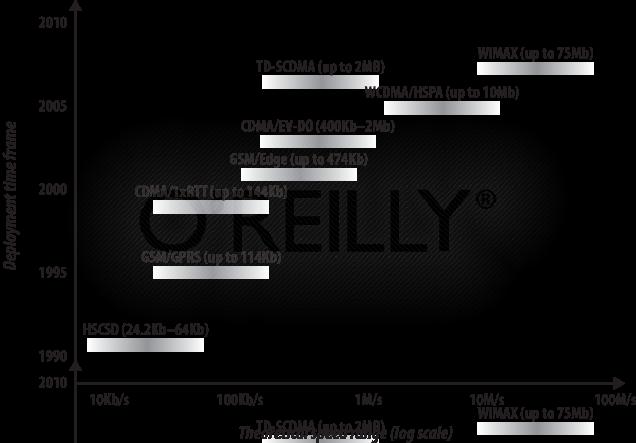 online Optimal Filtering: Volume II: Spatio Temporal