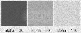 Examples of images with variable transparency produced using PHP with the GD library, which declares alpha values from 0 to 127