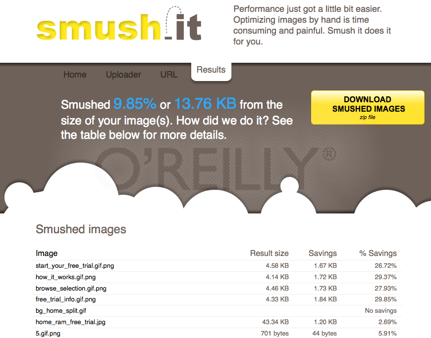 Smush.it