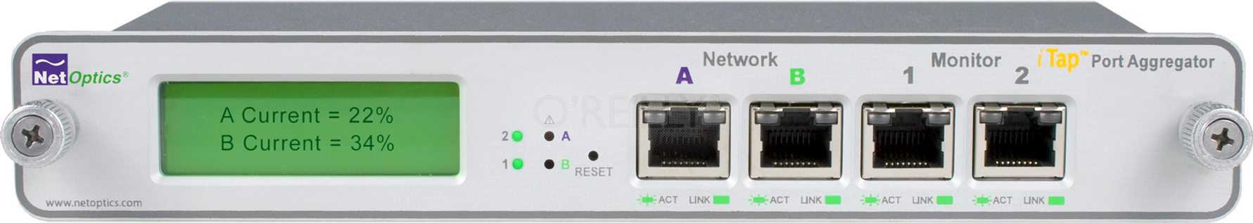 A network tap that makes a copy of all traffic flowing through it.