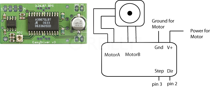 A stepper motor driver and connecting it to the Arduino