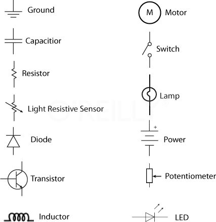 Circuit Diagram Symbols - Programming Interactivity - O\'Reilly Media
