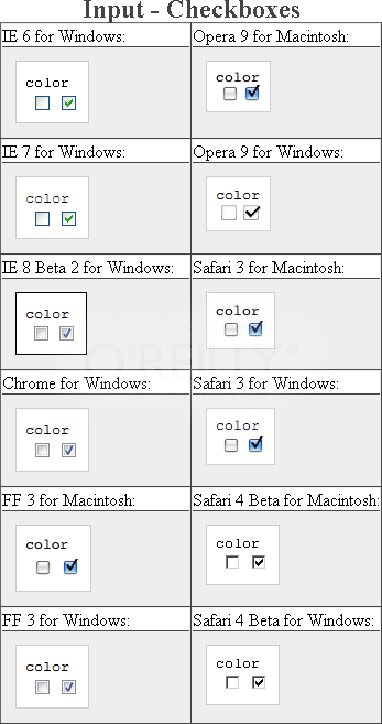 Testing the color of checkboxes