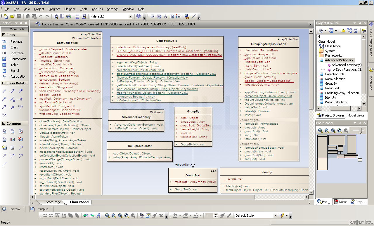 Enterprise Architect: a UML class diagram